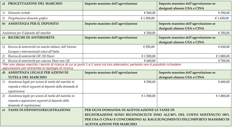 tabella-servizi-e-agevolazioni-1